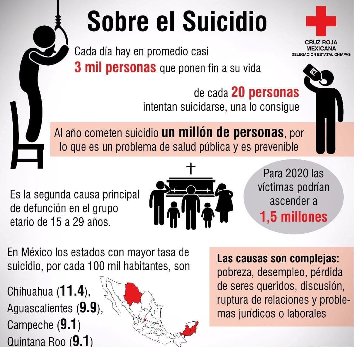 información sobre el suicidio